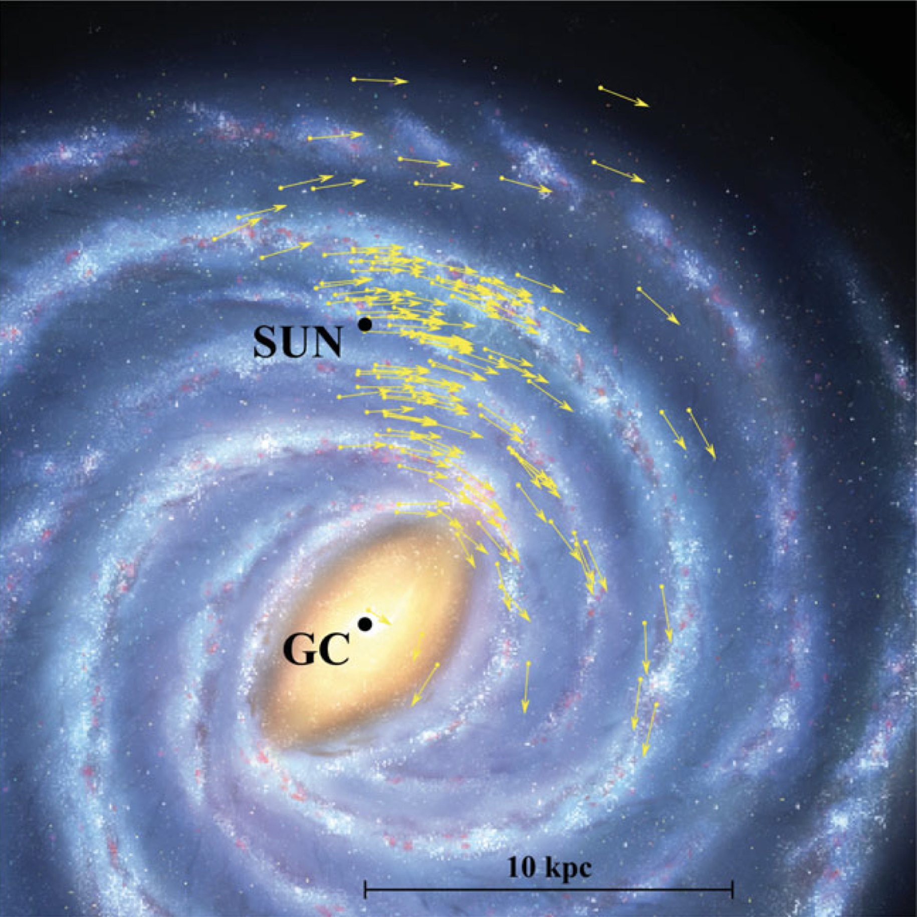 Galactic Maser Astrometry